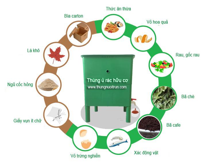 Ủ rác hữu cơ không mùi