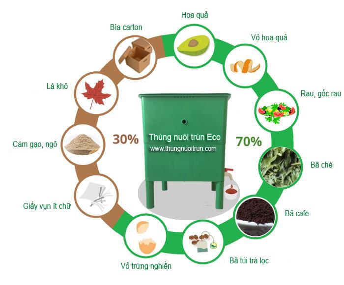 Thùng nuôi trùn quế Eco